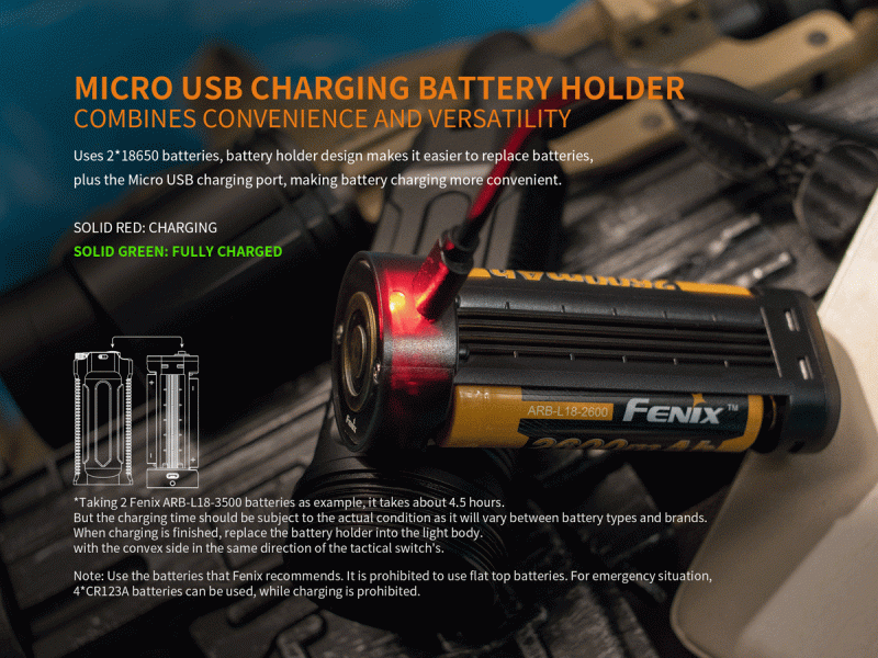 Fenix TK35 Ultimate Edition 2018 UE Cree XHP70 3200 Lumen Taschenlampe LED Lampe b18