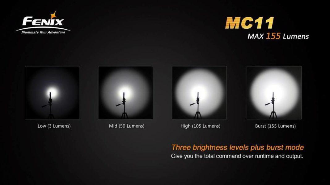 MC11 7 26088 29637 1443047020