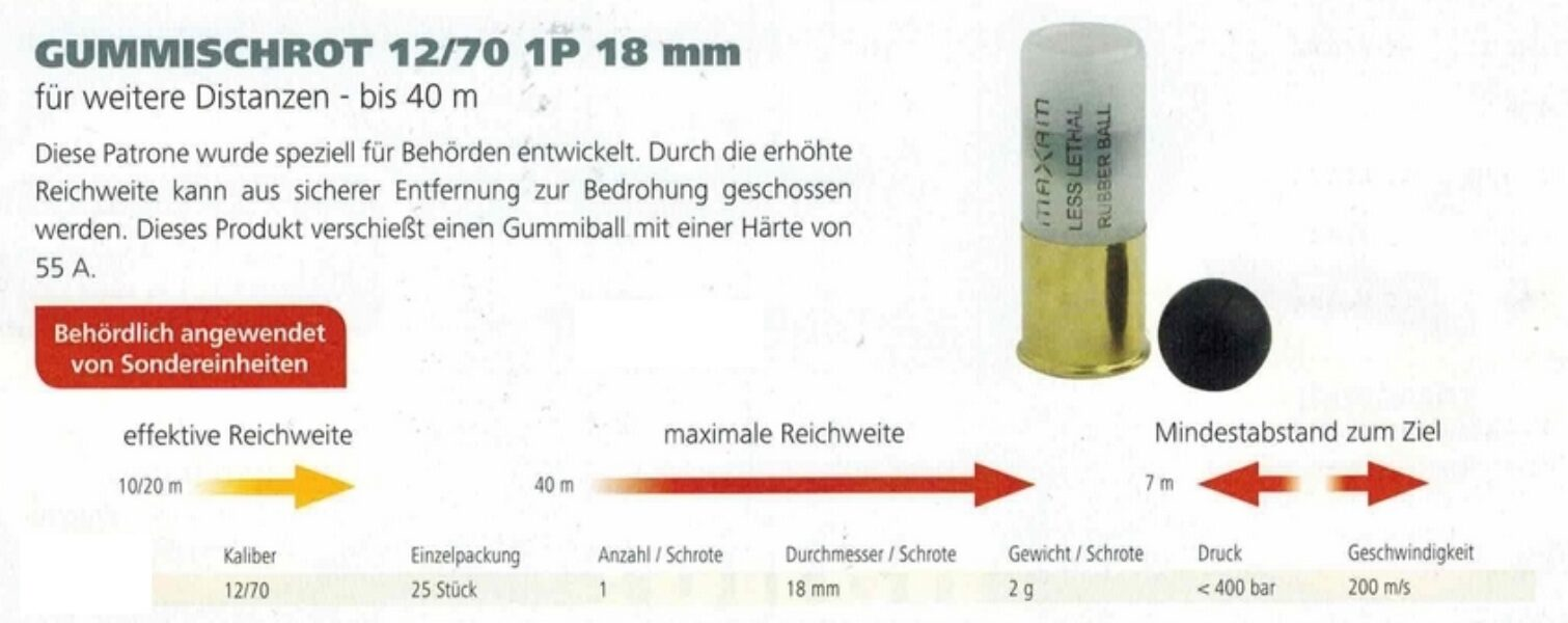 Gummik