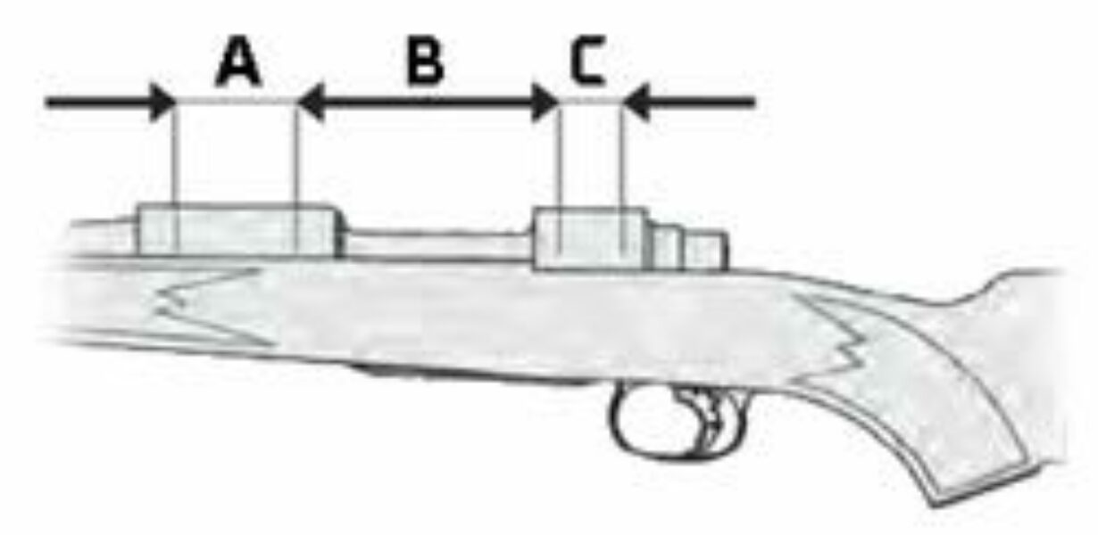 Reck rail measure F9ad VK5 L4ho4 N